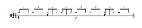 Noten der Hihat beim Half Time Shuffle