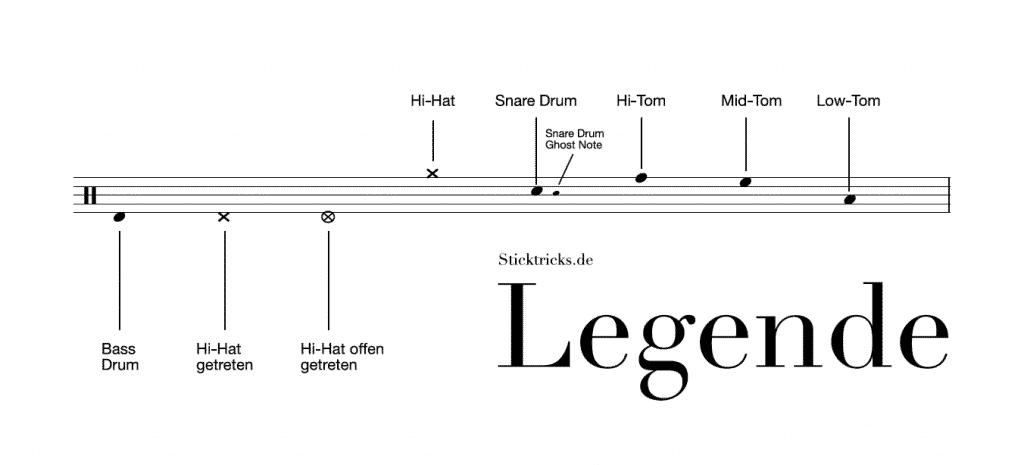 Schlagzeugnoten Legende