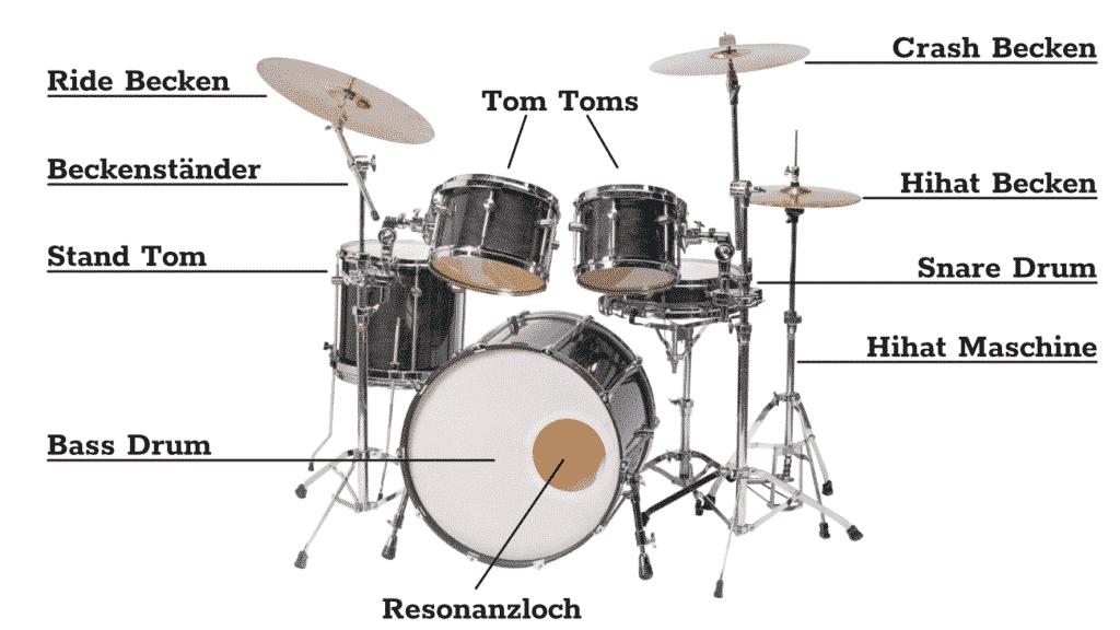 Aufbau eines Schlagzeugs